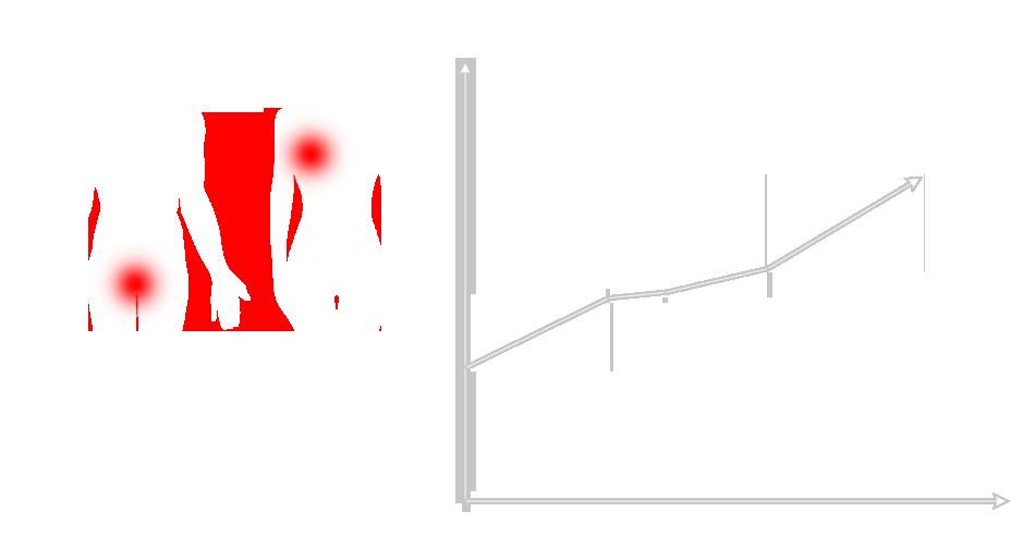 Daganatos megbetegededés